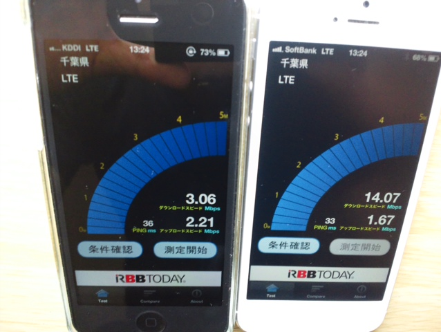 iPhone softbank au 電波