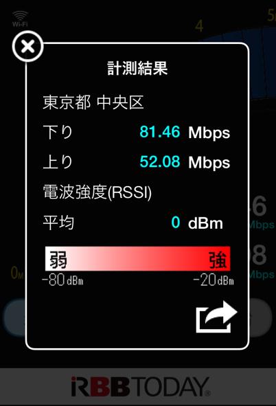 NURO 銀座 速度