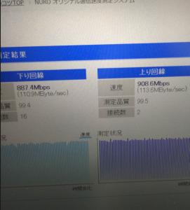 NURO  速度 900Mbps