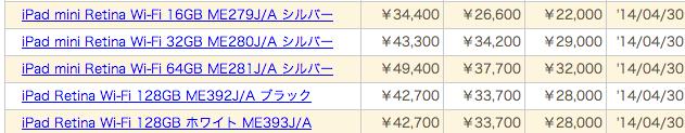 スクリーンショット 2014-04-30 15.53.02