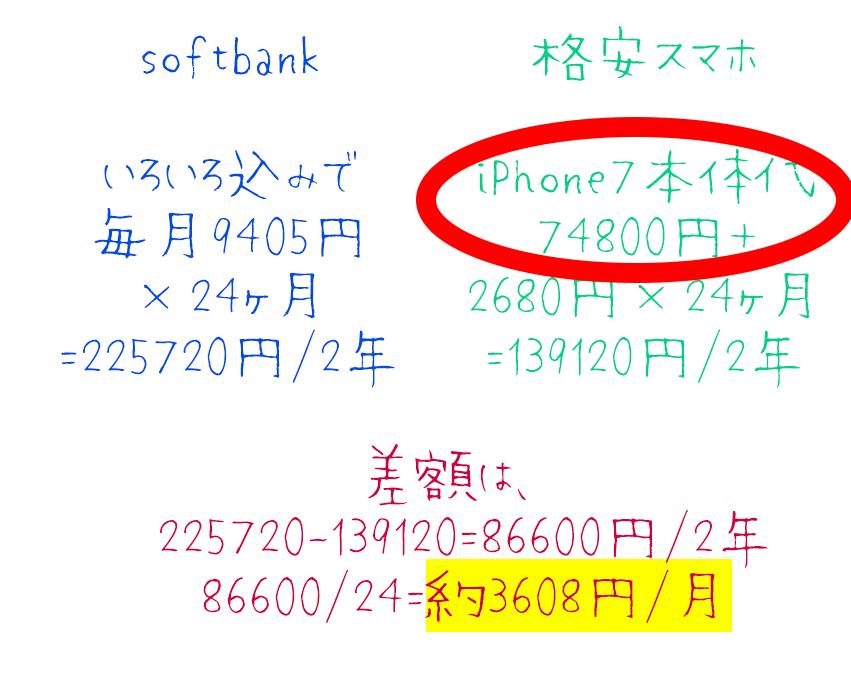 機種変更 格安スマホ iPhone7